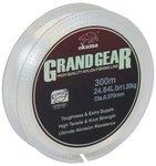 Okuma Grand Gear