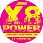 Tronixpro X8 Power Moss Green 300m